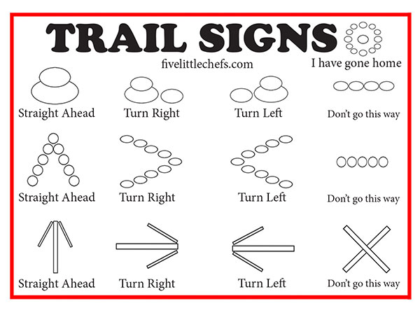 trailsigns